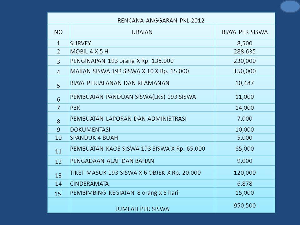 terima kasih, selamat belajar dan bersenang-senang! @panitia pkl 2013/2014