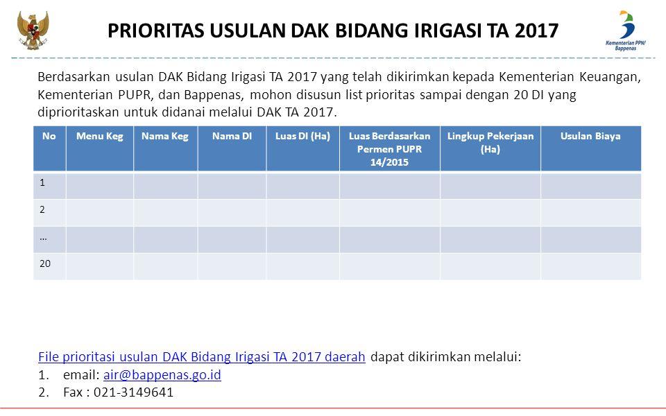 PRIORITAS USULAN DAK BIDANG IRIGASI TA 2017 File prioritasi usulan DAK Bidang Irigasi TA 2017 daerahFile prioritasi usulan DAK Bidang Irigasi TA 2017 daerah dapat dikirimkan melalui: 1.email: air@bappenas.go.idair@bappenas.go.id 2.Fax : 021-3149641 NoMenu KegNama KegNama DILuas DI (Ha)Luas Berdasarkan Permen PUPR 14/2015 Lingkup Pekerjaan (Ha) Usulan Biaya 1 2 … 20 Berdasarkan usulan DAK Bidang Irigasi TA 2017 yang telah dikirimkan kepada Kementerian Keuangan, Kementerian PUPR, dan Bappenas, mohon disusun list prioritas sampai dengan 20 DI yang diprioritaskan untuk didanai melalui DAK TA 2017.