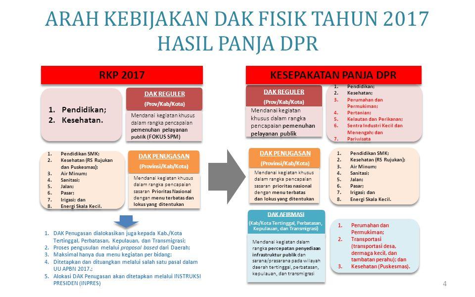 ARAH KEBIJAKAN DAK FISIK TAHUN 2017 HASIL PANJA DPR 4