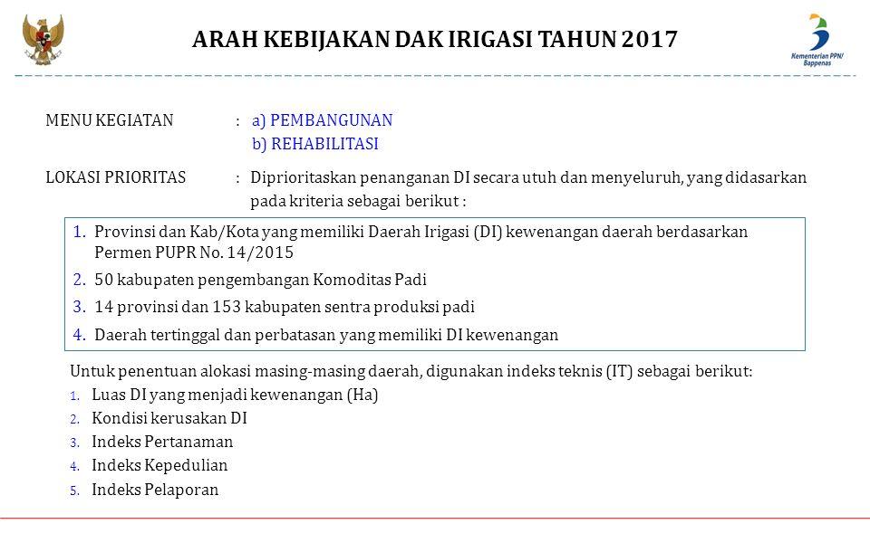 Diolah dari Permen PU 14/2015 Diolah dari Data BPS, 2015 LUAS AREAL IRIGASI DAN PRODUKTIVITAS