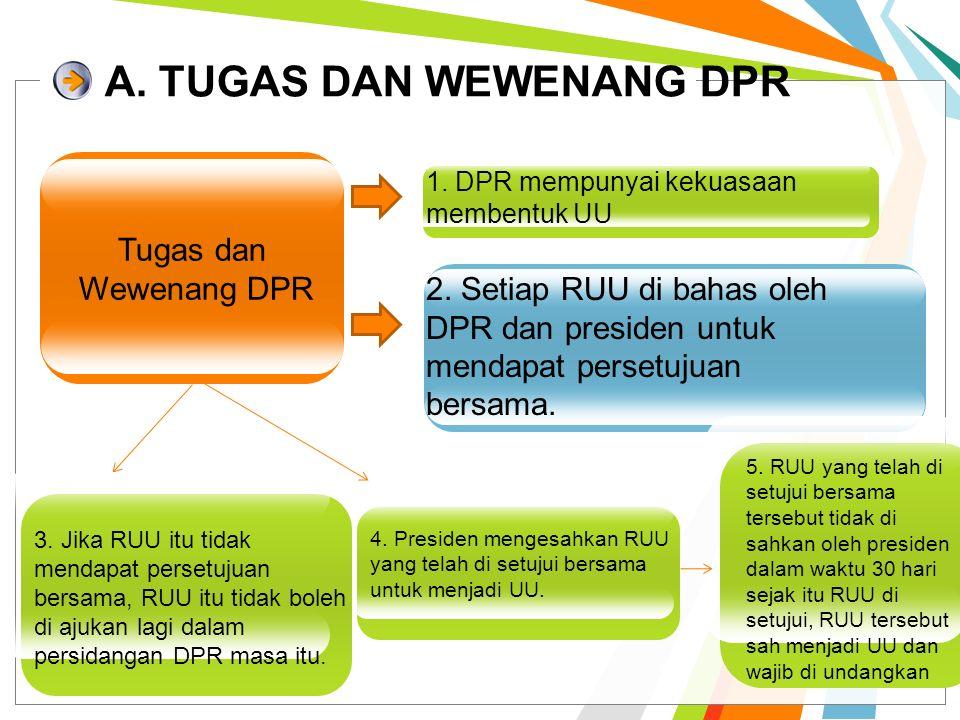 Tugas dan Wewenang DPR 1. DPR mempunyai kekuasaan membentuk UU 2. Setiap RUU di bahas oleh DPR dan presiden untuk mendapat persetujuan bersama. A. TUG