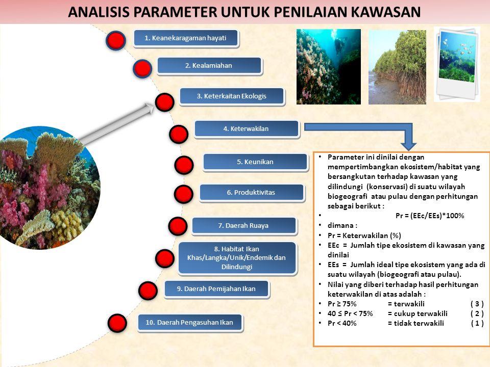 1. Keanekaragaman hayati 2. Kealamiahan 3. Keterkaitan Ekologis 4.