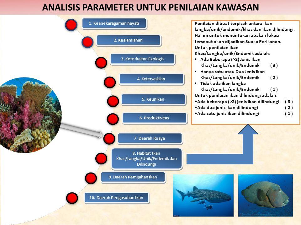 1. Keanekaragaman hayati 2. Kealamiahan 10. Daerah Pengasuhan Ikan 8.