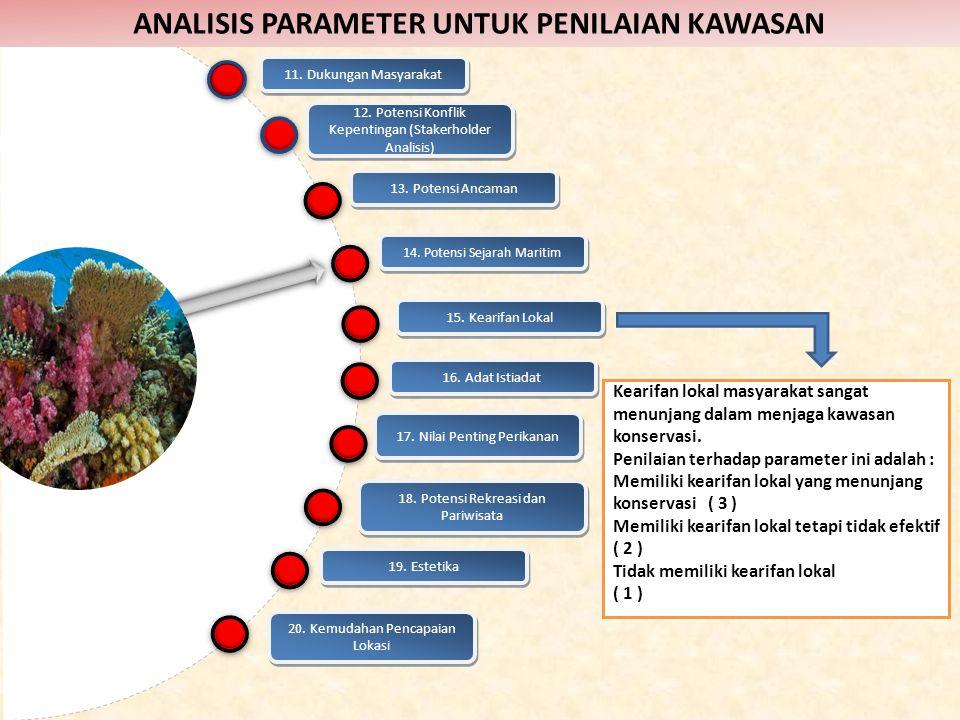 15. Kearifan Lokal Kearifan lokal masyarakat sangat menunjang dalam menjaga kawasan konservasi.