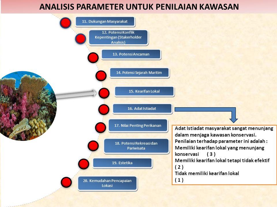 16. Adat Istiadat Adat Istiadat masyarakat sangat menunjang dalam menjaga kawasan konservasi.