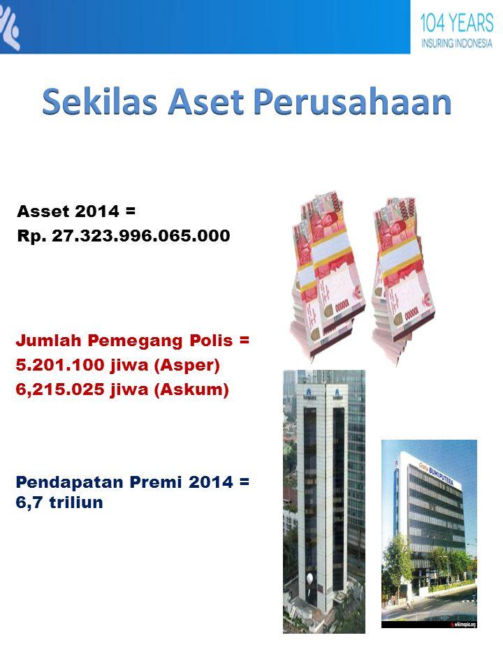 Asset 2014 = Rp.