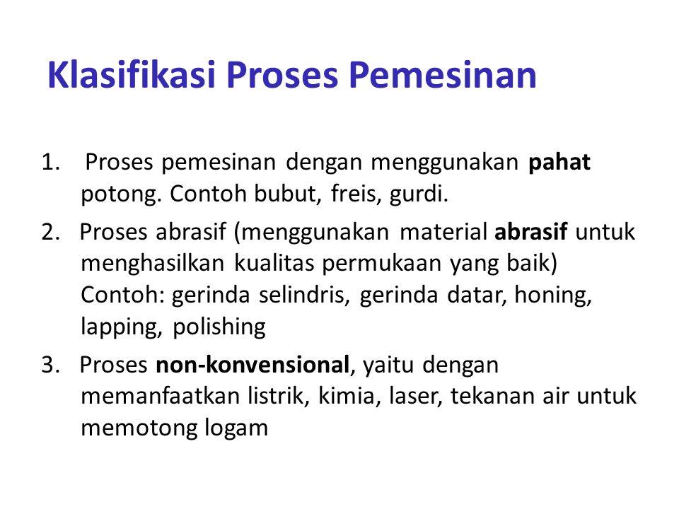 Klasifikasi Proses Pemesinan 1. Proses pemesinan dengan menggunakan pahat potong.
