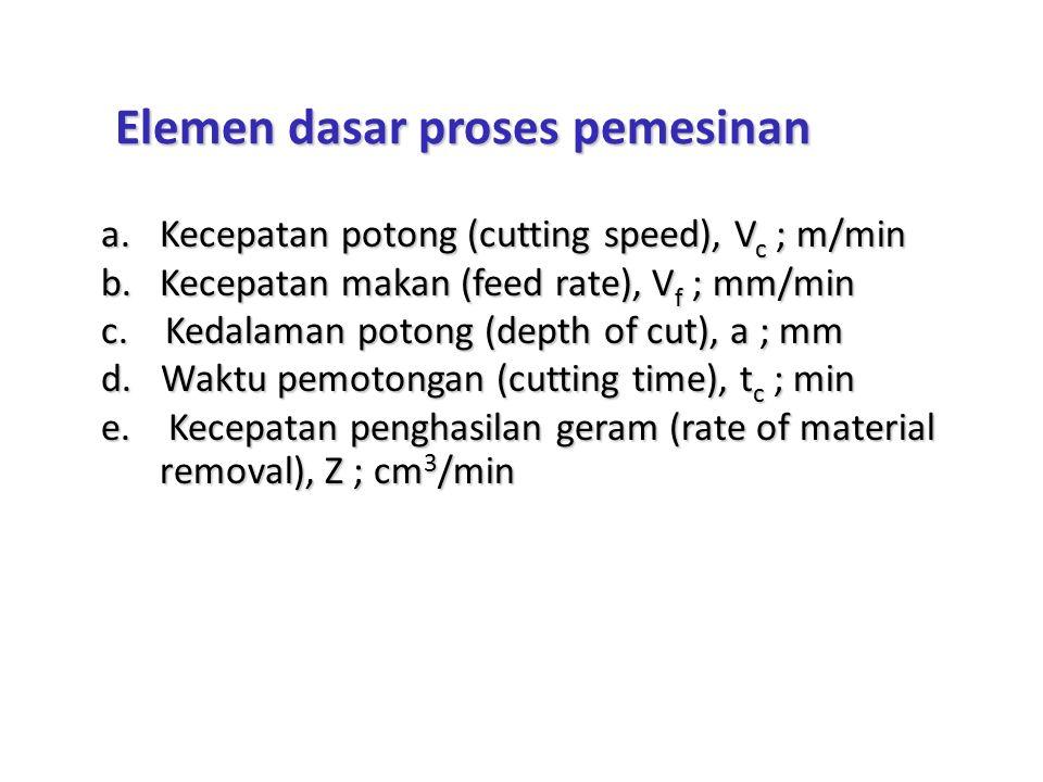 Elemen dasar proses pemesinan a.Kecepatan potong (cutting speed), V c ; m/min b.Kecepatan makan (feed rate), V f ; mm/min c.