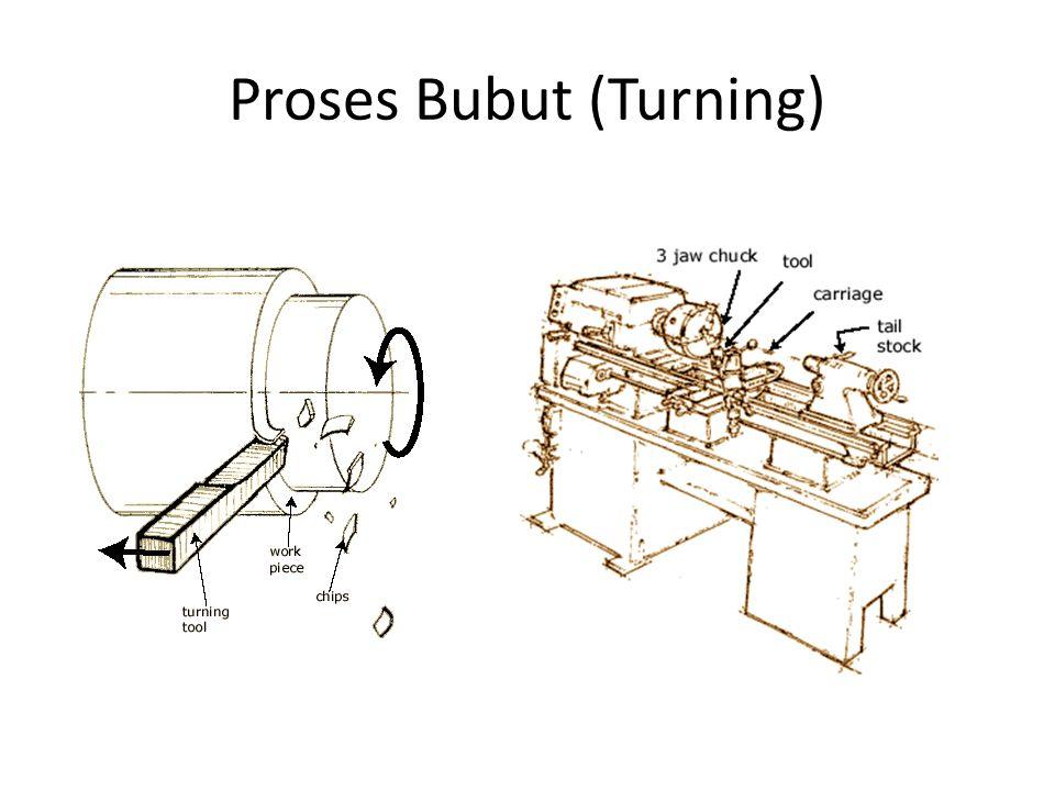 Proses Bubut (Turning)