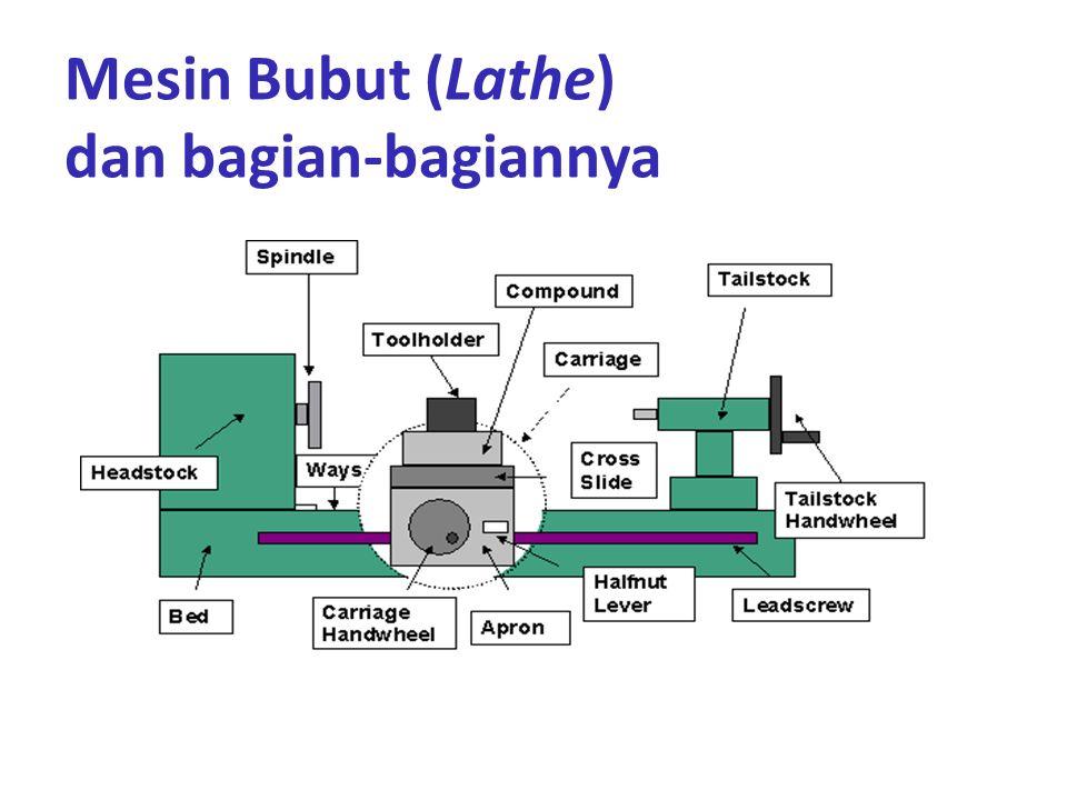 Mesin Bubut (Lathe) dan bagian-bagiannya