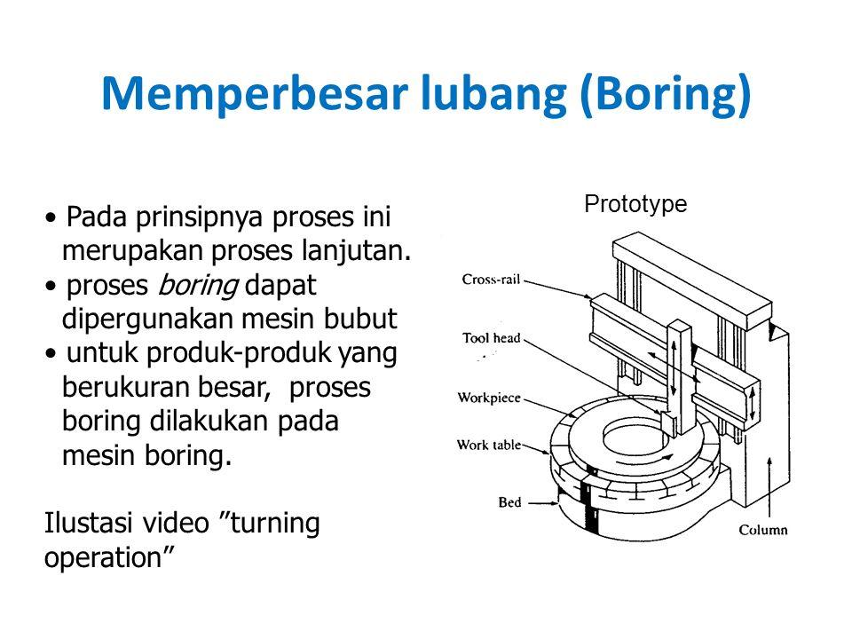 Memperbesar lubang (Boring) Prototype Pada prinsipnya proses ini merupakan proses lanjutan.