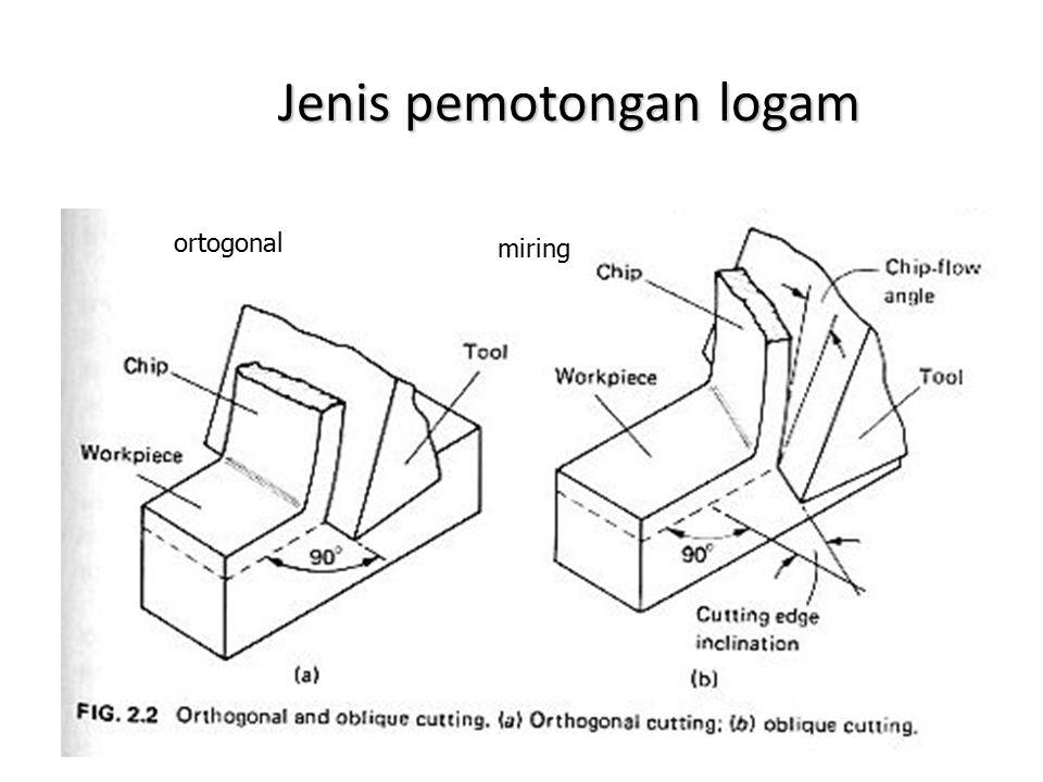 Jenis pemotongan logam ortogonal miring