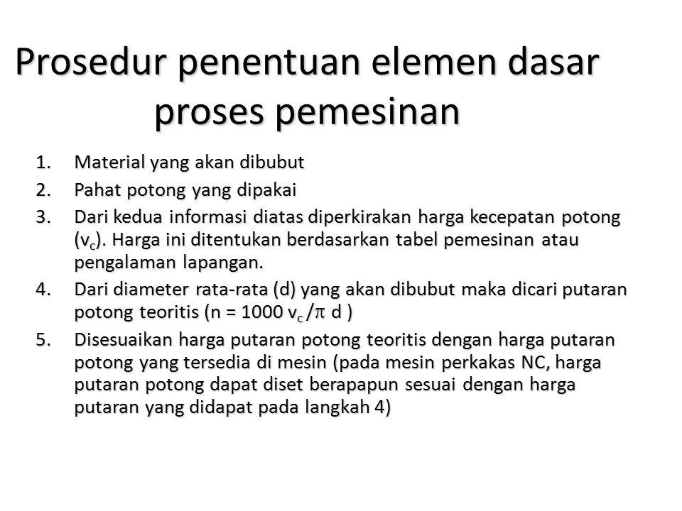 Prosedur penentuan elemen dasar proses pemesinan 1.Material yang akan dibubut 2.Pahat potong yang dipakai 3.Dari kedua informasi diatas diperkirakan harga kecepatan potong (v c ).