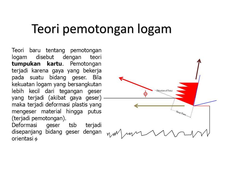 Teori pemotongan logam Teori baru tentang pemotongan logam disebut dengan teori tumpukan kartu.