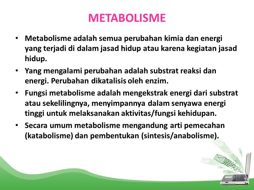 METABOLISME Metabolisme adalah semua perubahan kimia dan energi yang terjadi di dalam jasad hidup atau karena kegiatan jasad hidup. Yang mengalami per