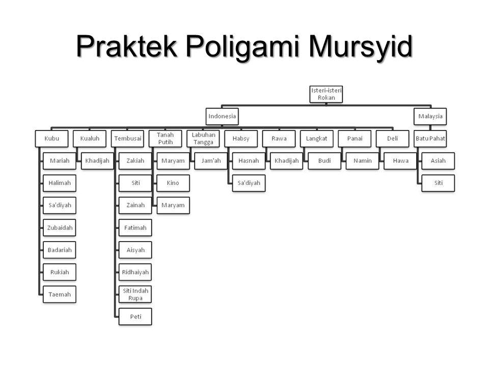 Praktek Poligami Mursyid