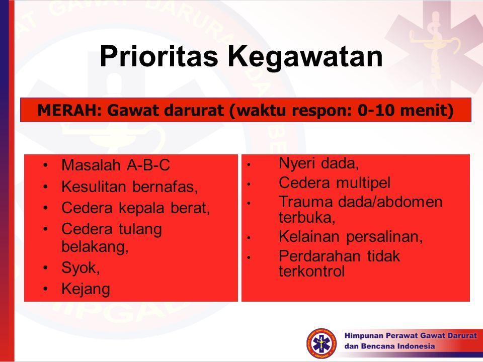 Prioritas Kegawatan Masalah A-B-C Kesulitan bernafas, Cedera kepala berat, Cedera tulang belakang, Syok, Kejang Nyeri dada, Cedera multipel Trauma dad