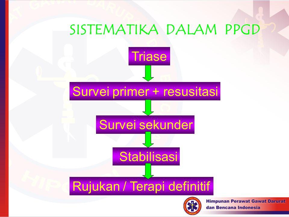 SISTEMATIKA DALAM PPGD Triase Survei primer + resusitasi Survei sekunder Stabilisasi Rujukan / Terapi definitif
