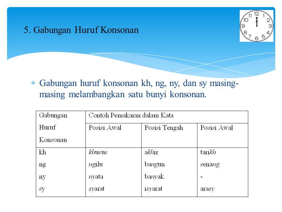  Gabungan huruf konsonan kh, ng, ny, dan sy masing- masing melambangkan satu bunyi konsonan.