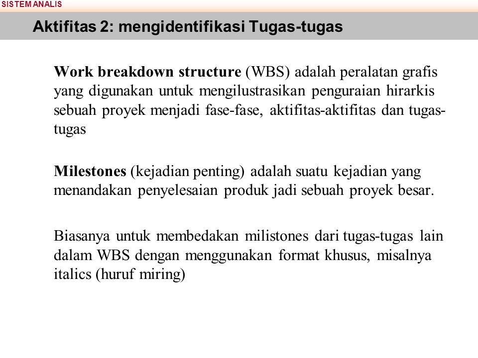 SISTEM ANALIS Aktifitas 2: mengidentifikasi Tugas-tugas Work breakdown structure (WBS) adalah peralatan grafis yang digunakan untuk mengilustrasikan penguraian hirarkis sebuah proyek menjadi fase-fase, aktifitas-aktifitas dan tugas- tugas Milestones (kejadian penting) adalah suatu kejadian yang menandakan penyelesaian produk jadi sebuah proyek besar.
