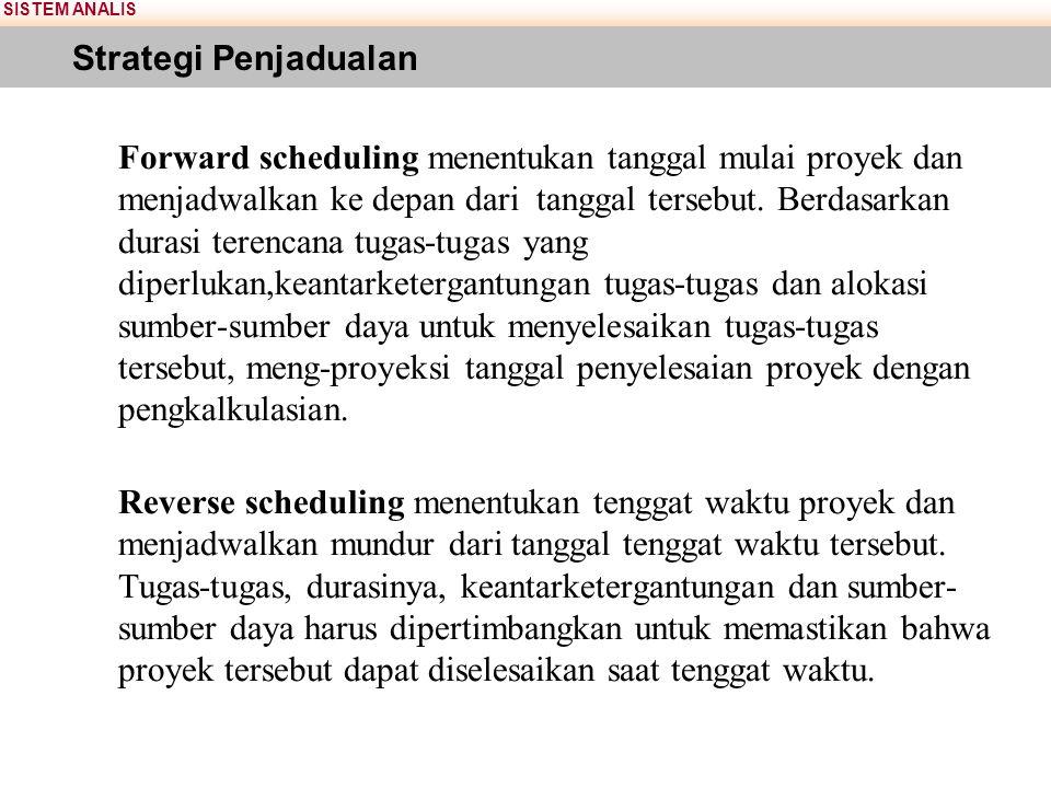 SISTEM ANALIS Strategi Penjadualan Forward scheduling menentukan tanggal mulai proyek dan menjadwalkan ke depan dari tanggal tersebut. Berdasarkan dur