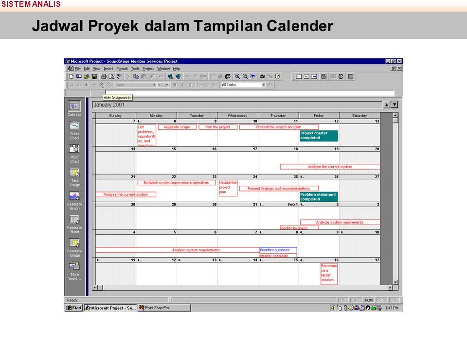 SISTEM ANALIS Jadwal Proyek dalam Tampilan Calender