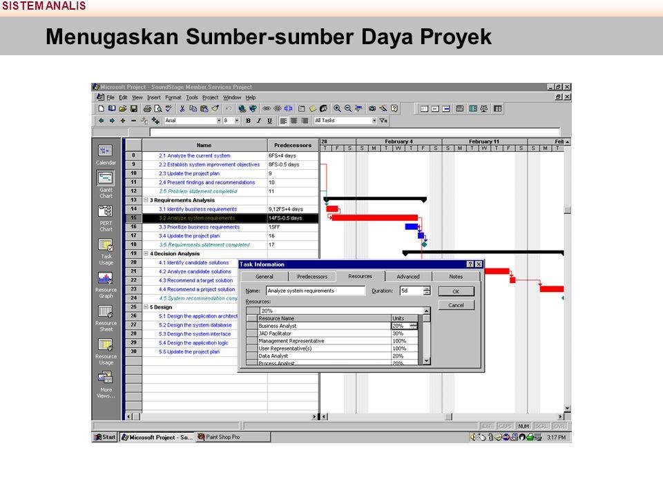 SISTEM ANALIS Menugaskan Sumber-sumber Daya Proyek