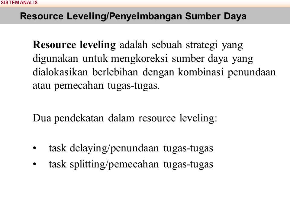 SISTEM ANALIS Resource Leveling/Penyeimbangan Sumber Daya Resource leveling adalah sebuah strategi yang digunakan untuk mengkoreksi sumber daya yang dialokasikan berlebihan dengan kombinasi penundaan atau pemecahan tugas-tugas.