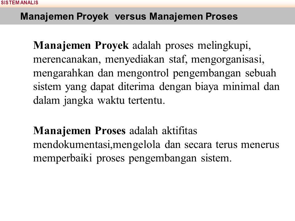 SISTEM ANALIS Manajemen Proyek versus Manajemen Proses Manajemen Proyek adalah proses melingkupi, merencanakan, menyediakan staf, mengorganisasi, meng