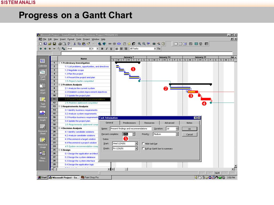 SISTEM ANALIS Progress on a Gantt Chart