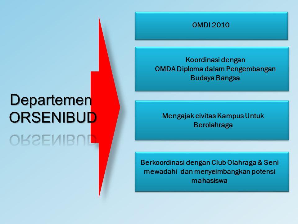 OMDI 2010 Koordinasi dengan OMDA Diploma dalam Pengembangan Budaya Bangsa Mengajak civitas Kampus Untuk Berolahraga Berkoordinasi dengan Club Olahraga & Seni mewadahi dan menyeimbangkan potensi mahasiswa