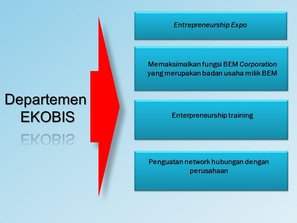 Entrepreneurship Expo Memaksimalkan fungsi BEM Corporation yang merupakan badan usaha milik BEM Enterpreneurship training Penguatan network hubungan dengan perusahaan