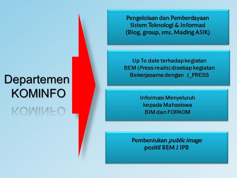 Pengelolaan dan Pemberdayaan Sistem Teknologi & Informasi (Blog, group, sms, Mading ASIK) Up To date terhadap kegiatan BEM (Press realis) disetiap keg