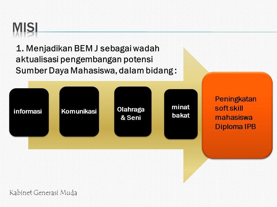 1. Menjadikan BEM J sebagai wadah aktualisasi pengembangan potensi Sumber Daya Mahasiswa, dalam bidang : informasiKomunikasi Olahraga & Seni minat bak