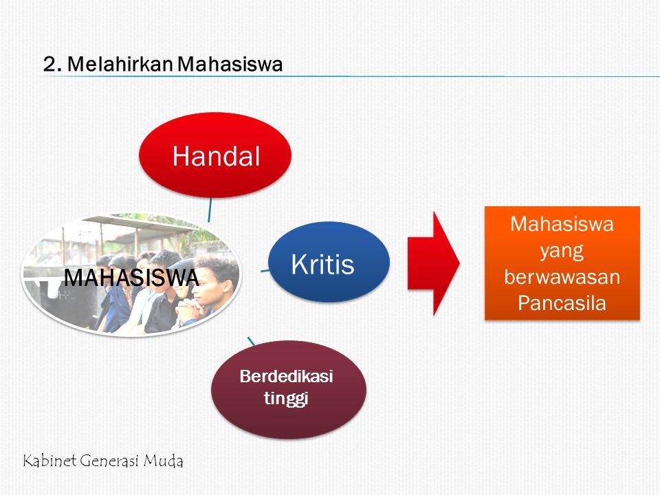 Mahasiswa yang berwawasan Pancasila MAHASISWA 2. Melahirkan Mahasiswa Handal Kritis Berdedikasi tinggi Kabinet Generasi Muda