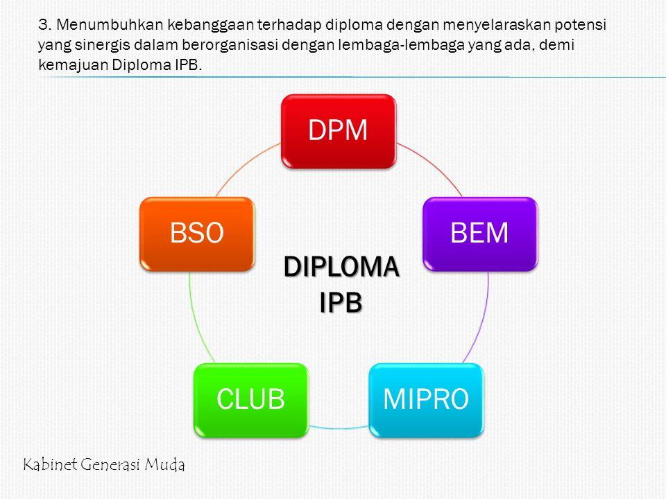 DPMBEMMIPROCLUBBSO 3. Menumbuhkan kebanggaan terhadap diploma dengan menyelaraskan potensi yang sinergis dalam berorganisasi dengan lembaga-lembaga ya