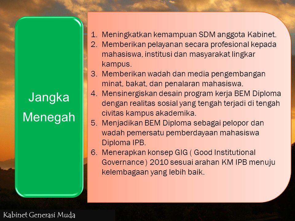 Jangka Menegah 1.Meningkatkan kemampuan SDM anggota Kabinet. 2.Memberikan pelayanan secara profesional kepada mahasiswa, institusi dan masyarakat ling