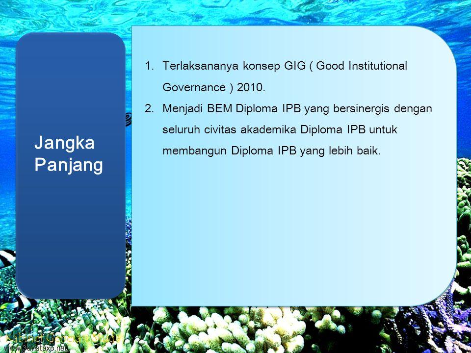 Jangka Panjang 1.Terlaksananya konsep GIG ( Good Institutional Governance ) 2010.