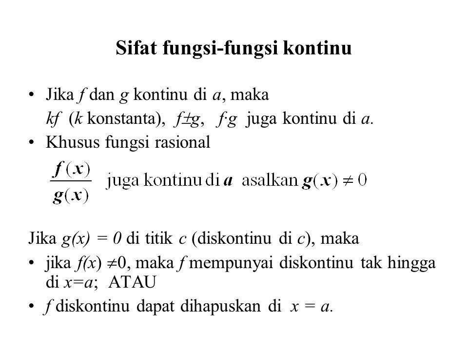 Sifat fungsi-fungsi kontinu Jika f dan g kontinu di a, maka kf (k konstanta), f  g, f·g juga kontinu di a.