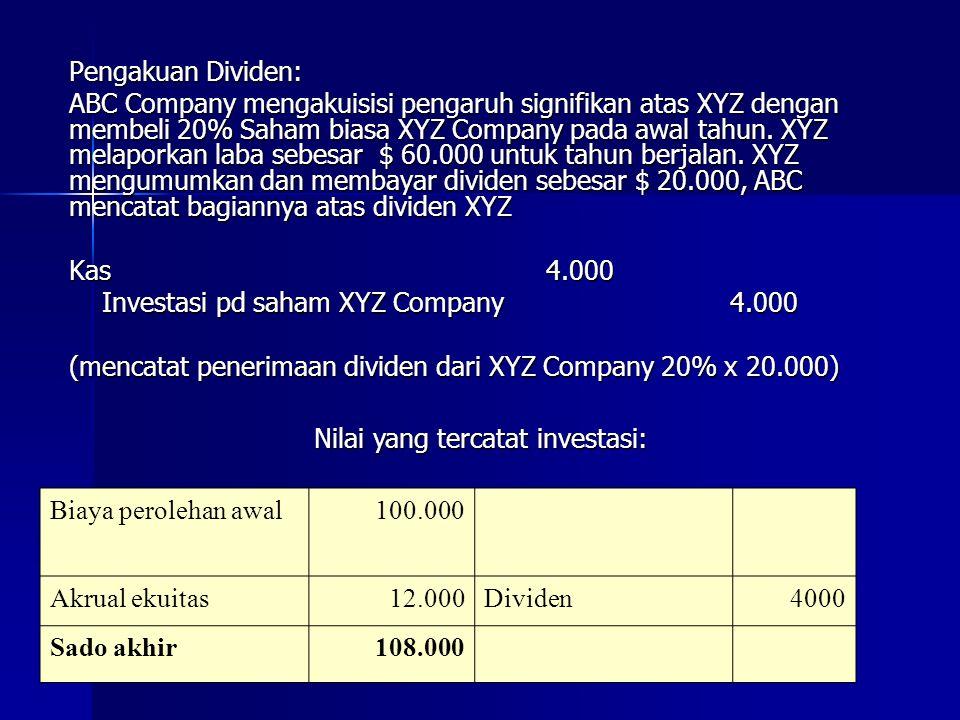 Pengakuan Dividen: ABC Company mengakuisisi pengaruh signifikan atas XYZ dengan membeli 20% Saham biasa XYZ Company pada awal tahun. XYZ melaporkan la
