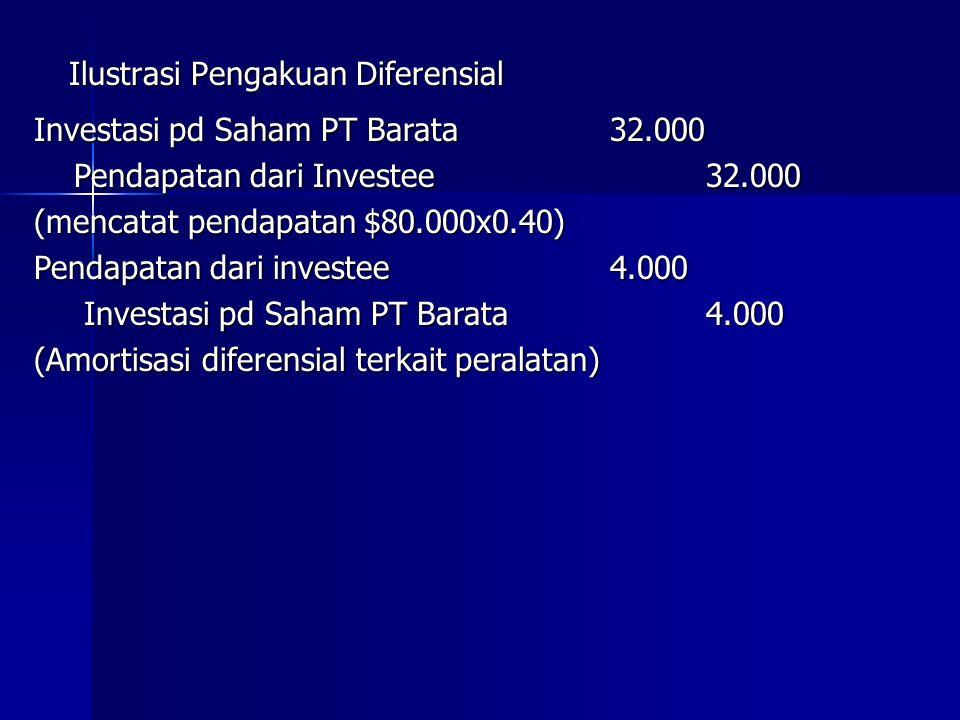 Ilustrasi Pengakuan Diferensial Investasi pd Saham PT Barata32.000 Pendapatan dari Investee32.000 Pendapatan dari Investee32.000 (mencatat pendapatan