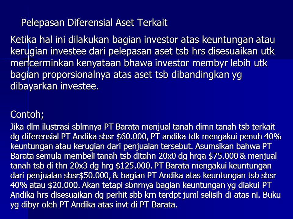 Pelepasan Diferensial Aset Terkait Ketika hal ini dilakukan bagian investor atas keuntungan atau kerugian investee dari pelepasan aset tsb hrs disesuaikan utk mencerminkan kenyataan bhawa investor membyr lebih utk bagian proporsionalnya atas aset tsb dibandingkan yg dibayarkan investee.