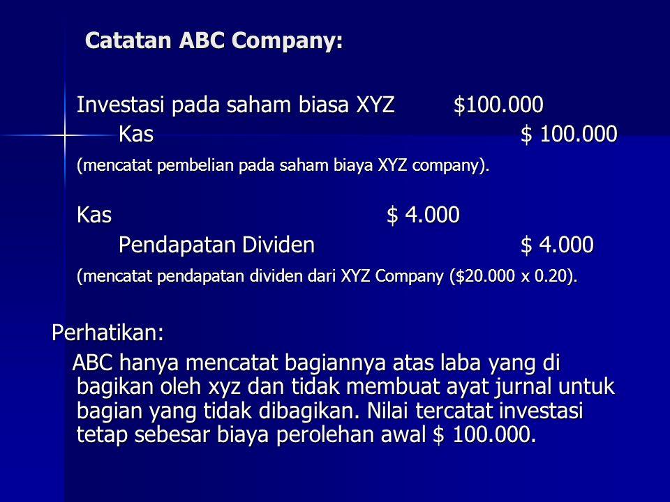 Catatan ABC Company: Investasi pada saham biasa XYZ$100.000 Kas$ 100.000 (mencatat pembelian pada saham biaya XYZ company). Kas$ 4.000 Pendapatan Divi