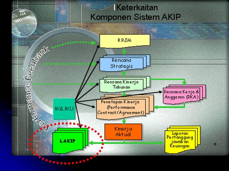 4.Akuntabilitas Kinerja Pada bagian ini disajikan uraian hasil pengukuran kinerja, evaluasi, dan analisis akuntabilitas kinerja.