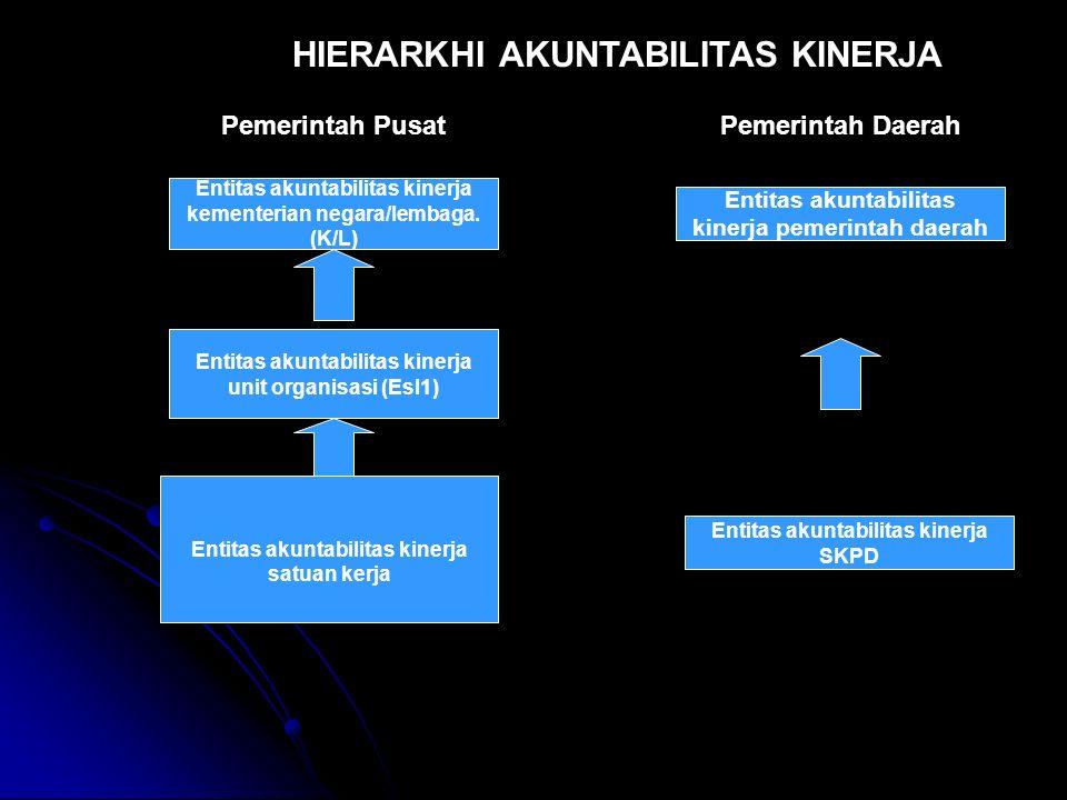 HIERARKHI AKUNTABILITAS KINERJA Entitas akuntabilitas kinerja satuan kerja Entitas akuntabilitas kinerja unit organisasi (Esl1) Entitas akuntabilitas