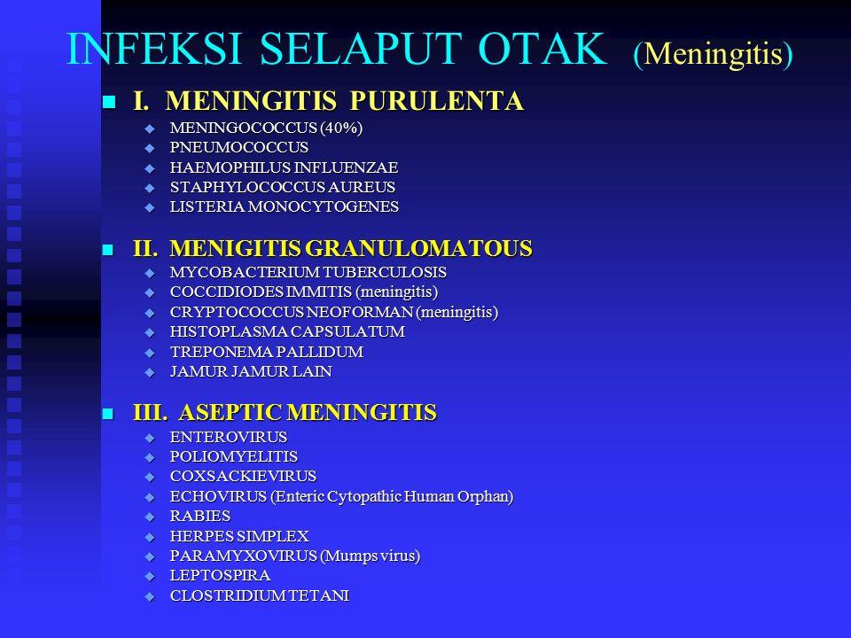 INFEKSI SELAPUT OTAK (Meningitis) n I. MENINGITIS PURULENTA u MENINGOCOCCUS (40%) u PNEUMOCOCCUS u HAEMOPHILUS INFLUENZAE u STAPHYLOCOCCUS AUREUS u LI