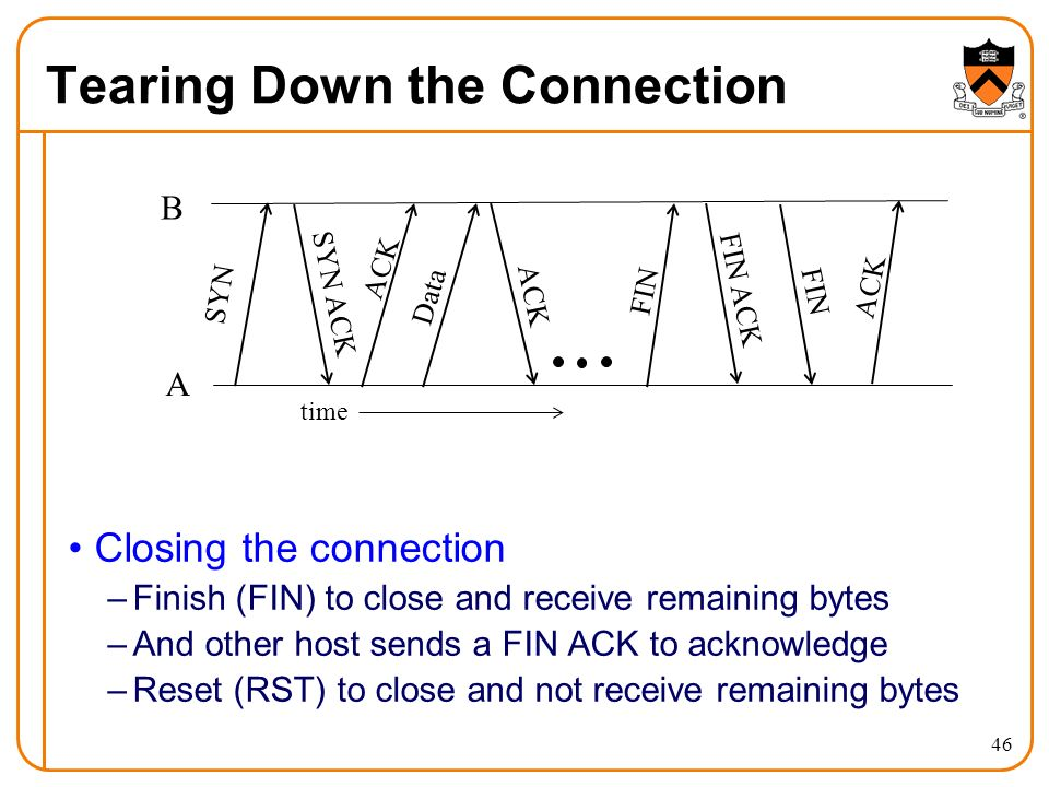 46 Tearing Down the Connection Closing the connection –Finish (FIN) to close and receive remaining bytes –And other host sends a FIN ACK to acknowledge –Reset (RST) to close and not receive remaining bytes SYN SYN ACK ACK Data FIN FIN ACK ACK time A B FIN ACK