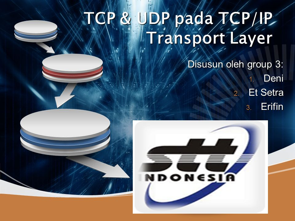 Company LOGO TCP & UDP pada TCP/IP Transport Layer Disusun oleh group 3: 1. Deni 2. Et Setra 3. Erifin