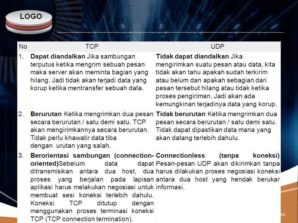 LOGO NoTCPUDP 1.Dapat diandalkan Jika sambungan terputus ketika mengrim sebuah pesan maka server akan meminta bagian yang hilang.
