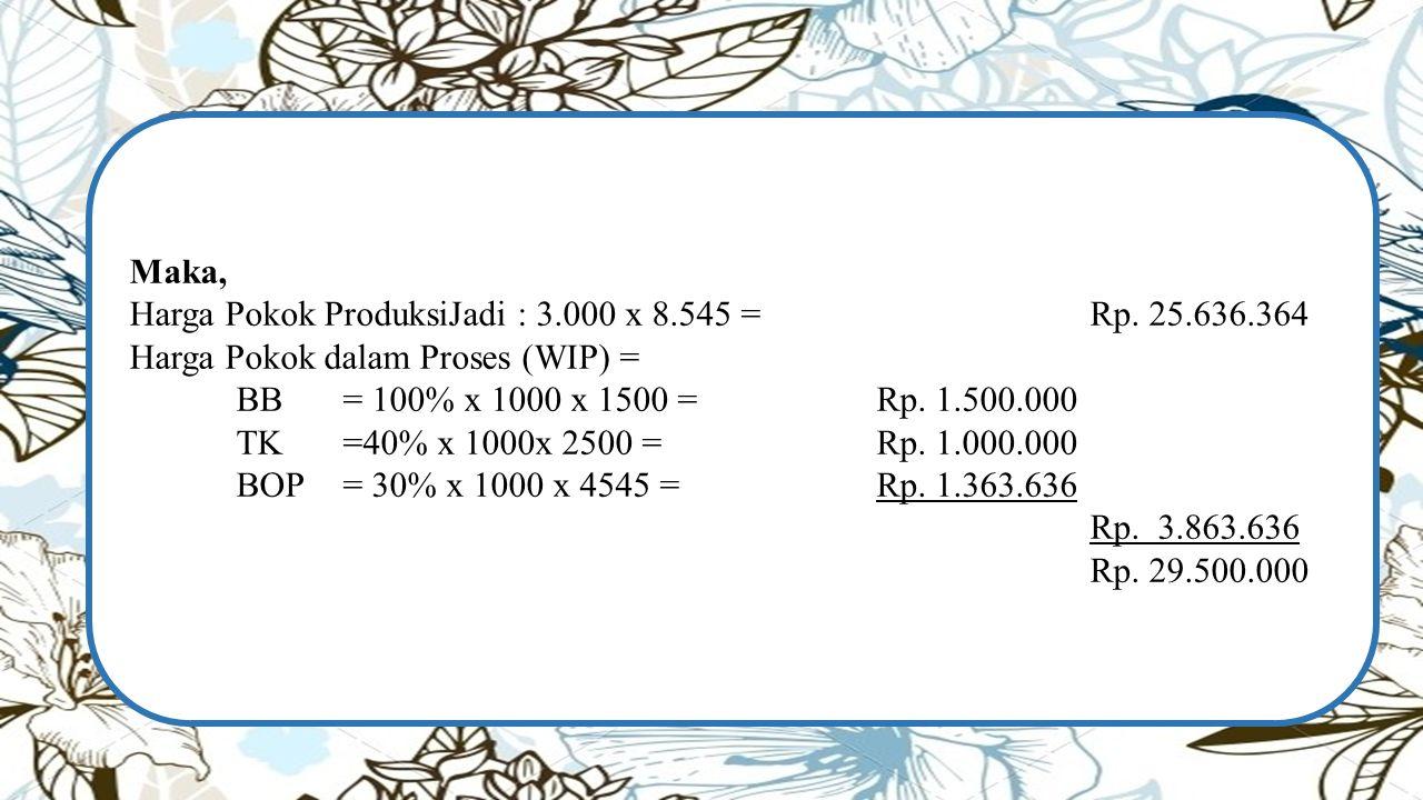 Maka, Harga Pokok ProduksiJadi : 3.000 x 8.545 = Rp. 25.636.364 Harga Pokok dalam Proses (WIP) = BB= 100% x 1000 x 1500 =Rp. 1.500.000 TK=40% x 1000x